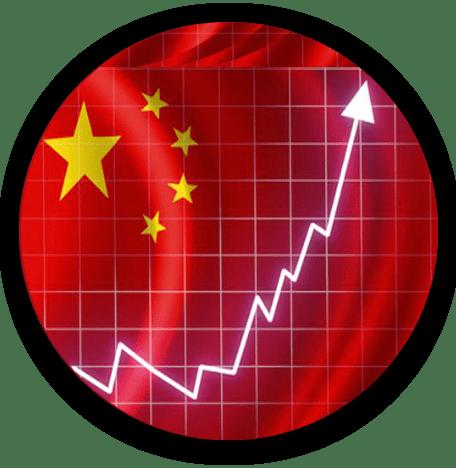 اقتصاد چین